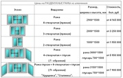 Раздвижные балконные рамы из алюминиевого есть цены